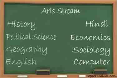 history-tuition-delhi